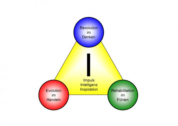All-Symbol_150x150_p1 (2)